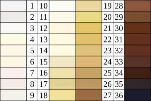 color of skin file felix luschan skin color chart svg