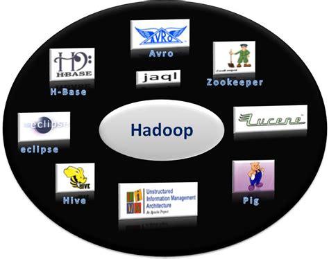 hadoop ecosystem diagram hadoop technologies diagrams wiring diagram