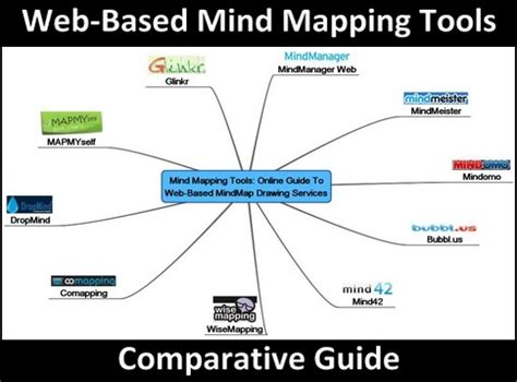 free website mapping tool mind mapping tools guide to web based mindmap