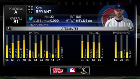 how to update rosters mlb 2015 mlb 15 the show week two roster update pastapadre com