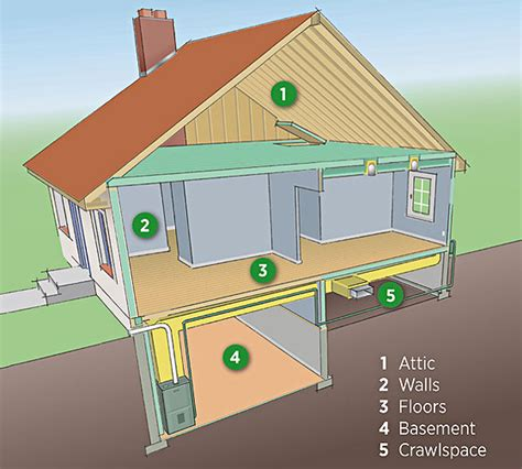home insulation energy recommended levels of insulation 2016 car