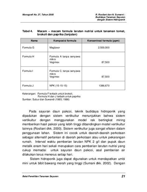 Bibit Bawang Merah Tss m 27 budidaya sayuran dengan sistem hidroponik