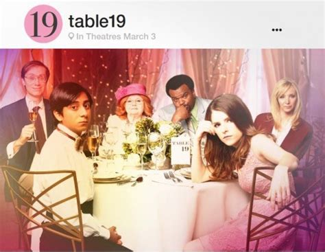 table 19 rotten tomatoes table 19 review starring kendrick