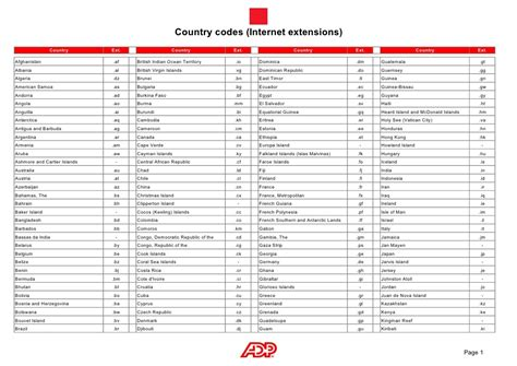 international zip code pattern adp country codes and internet extensions