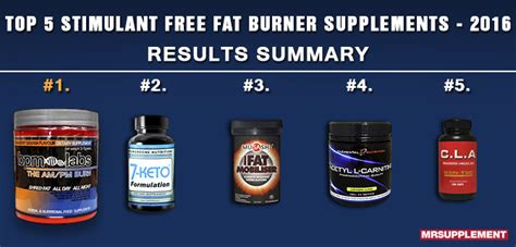5 Best Stimulants best stimulant free burners of 2016 mr supplement