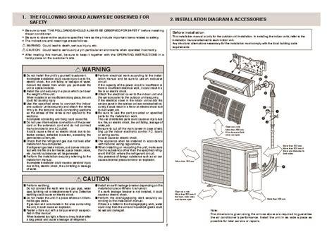 mitsubishi mini install diagram of mitsubishi air conditioner wiring diagram