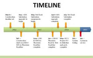 Home Design Software Key Timelines Drawpro