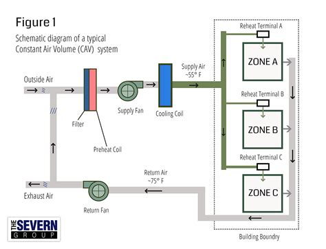 hvac systems diagrams 21 wiring diagram images wiring