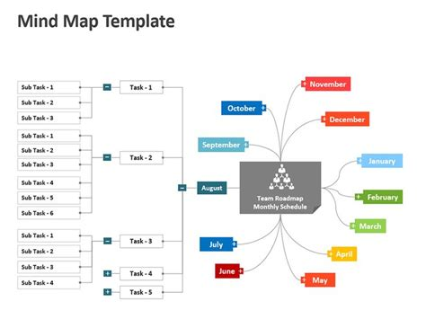 17 Best Ideas About Mind Map Template On Pinterest Exle Of Mind Map Mind Map Online And Editable Mind Map