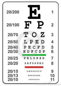 Cane For The Blind Eye Test Chart Stock Image Image 14828501