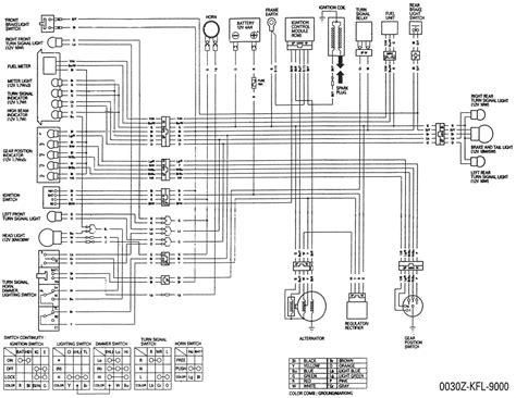 honda ct70h wiring diagram honda z50m elsavadorla