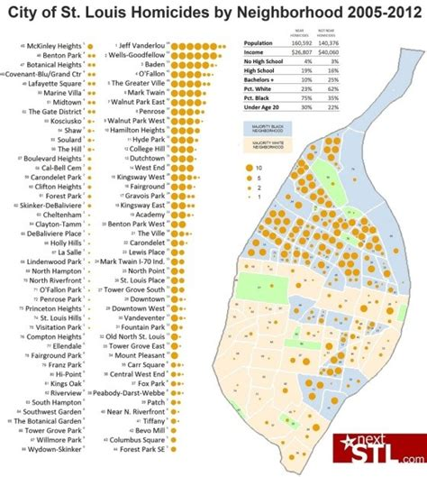 st louis neighborhood map map confirms murder concentration city urges a look on