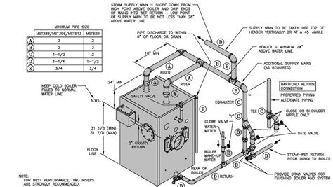 steam boiler piping schematic steam boiler banging hissing and water noise heating help the wall