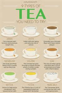 Types Of Tea On Pinterest Benefits And