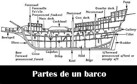 un barco y sus partes lista de partes de un barco en ingl 233 s y espa 241 ol como