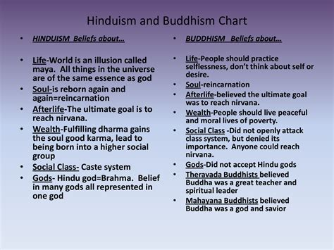 Buddhism Vs Islam Essay by Relevancy22 Contemporary Christianity Post Evangelic Topics And Theology Apr 27 2014