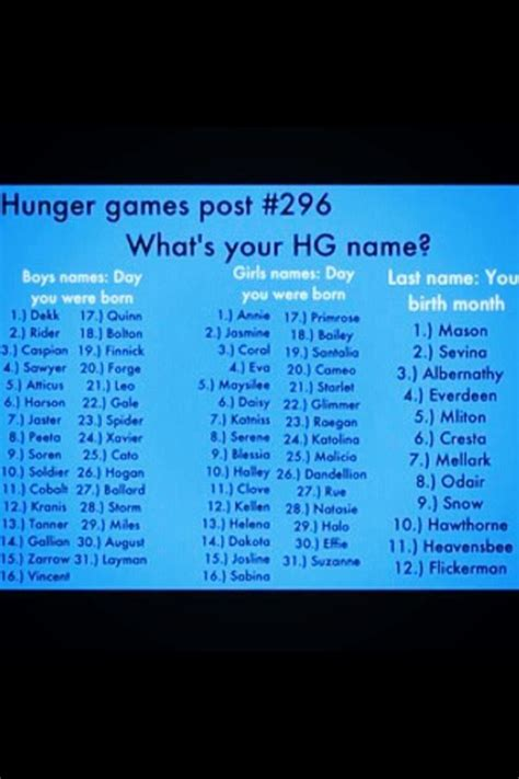 hunger games name game 12th birthday ideas hunger games