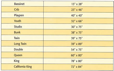Full Duvet Dimensions Bed Sheet Sizes Chart