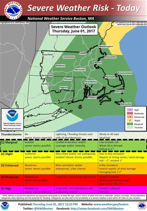 Weather Chappaquiddick Island Massachusetts Massachusetts Weather Forecast Severe Thunderstorms This Afternoon Boston Ma Patch