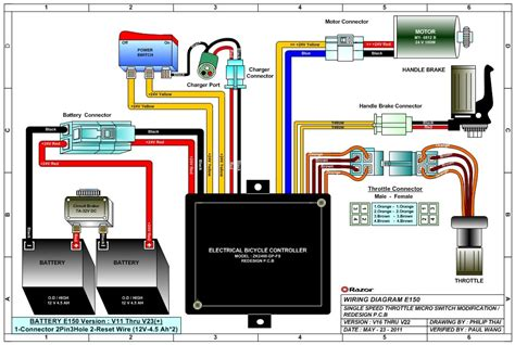 150 scooter wiring diagram get free image about wiring