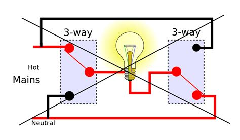 installing 3 way switch wiring diagrams simple wiring