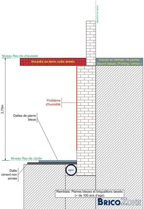 Traitement Humidit Mur Interieur 3681 by Humidit Mur Extrieur Traitement Duune Fissure