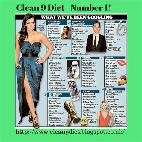 9 Day Aloe Vera Detox Diet by 50 Best C9 Clean 9 Nutritional Cleansing Programme
