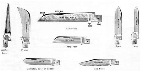 types of pocket knife blades pocket knife history sheffield knives wostenholme