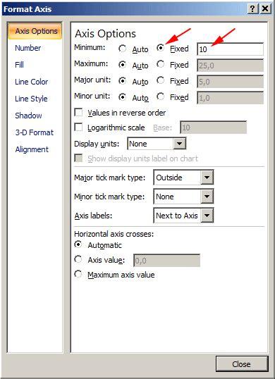 excel 2007 html format kako promijeniti vrijednost osi grafikona u excelu 2007