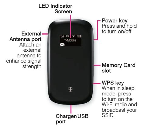 hotspot mobile t mobile 3g hotspot t mobile discontinued
