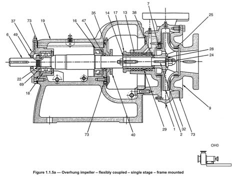 suction header design of pump common centrifugal pump designs intro to pumps