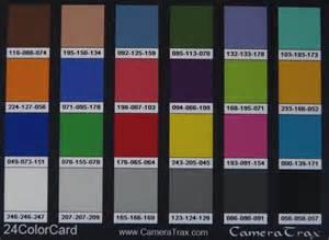 color checker python how i make color calibration in opencv using a