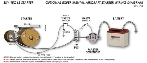 starter solenoid wiring diagram the great experimental wiring diagram starter
