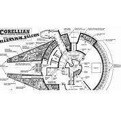 This Is The Blueprint To Millennium Falcon  WIRED