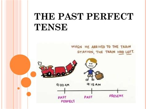 perfecting the past in past perfect
