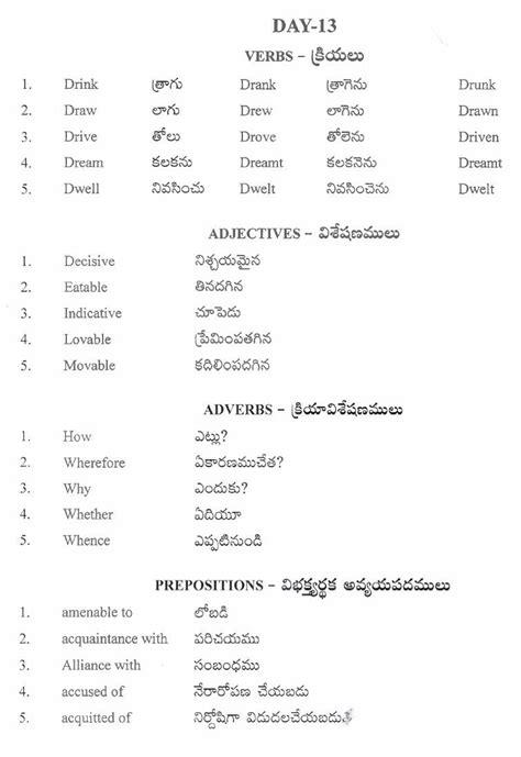 English Words With Telugu Meaning Pdf : Free Programs