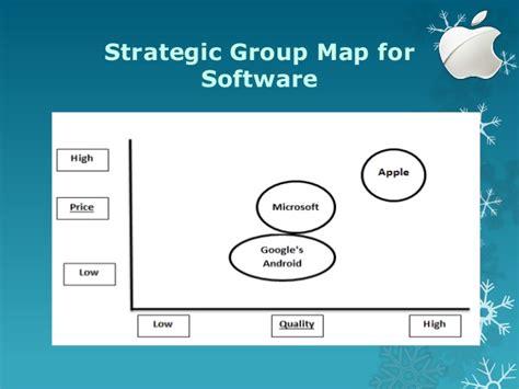 apple inc strategic case analysis presentation