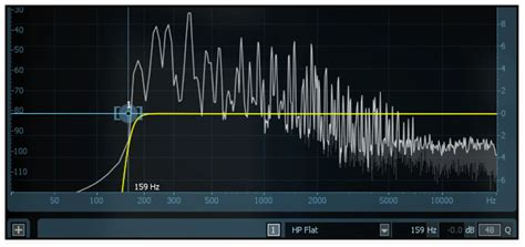 high pass filter mixer the four essential elements of eq and your audio mix disc makers