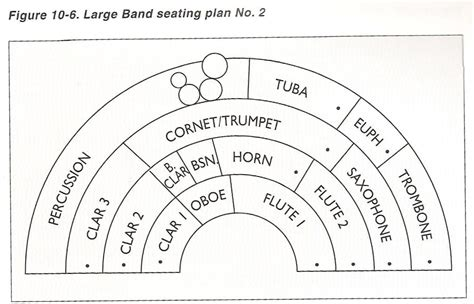 Instruments Of The Concert Band Meaghan O Connor Choir Seating Chart Template