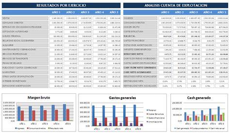 escala salarial uatre 2014 2015 escalas salariales escala salarial 2014 2015 uatre autos post