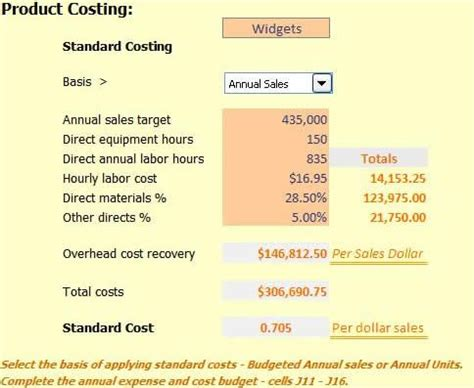 Products And Templates On Pinterest Product Cost Analysis Template Excel