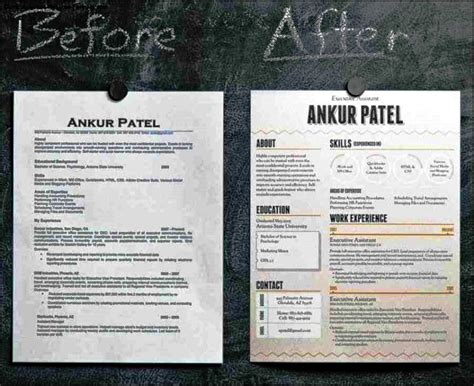 Resume Templates That Stand Out by Resume Templates That Stand Out Free Sles Exles