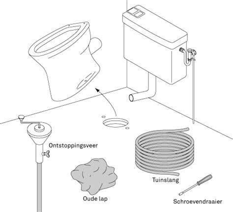 sphinx toilet verstopt wc ontstoppen karwei