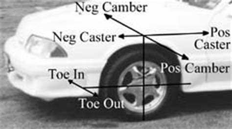 Camber Caster Kpi camber caster toe in toe out explained intrax racing