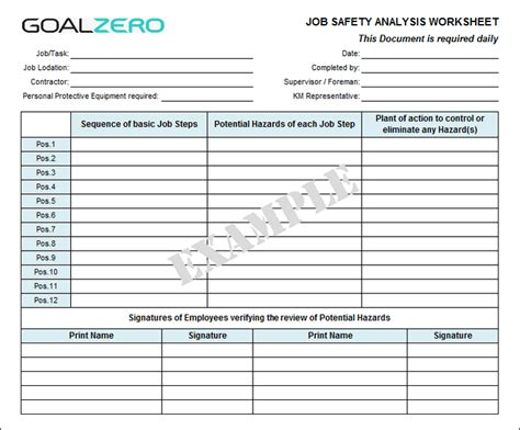 job hazard analysis worksheet photos dropwin
