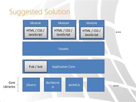 design pattern module js revealing module pattern jquery phpsourcecode net