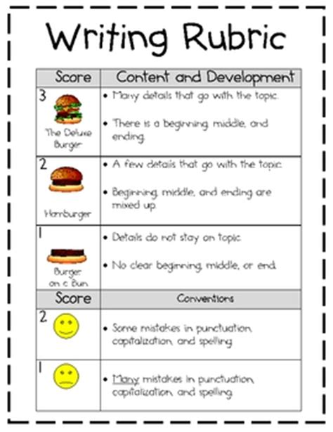 great burger essay workshop essay writing tips for every middle high or college student books 1st grade hamburger writing rubric by the grade