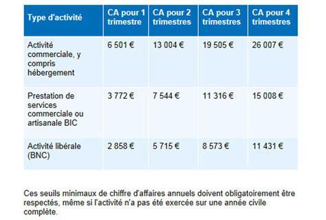 Dépassement Plafond Auto Entrepreneur by Auto Entrepreneurs Quels Sont Vos Droits 224 La Retraite