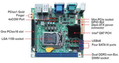 Intel Pch Datasheet - wade 8015 datasheet intel core i5 i7 haswell processor in lga 1150 package intel