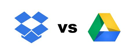 dropbox vs google drive dropbox vs google drive 2015 rory o keeffe